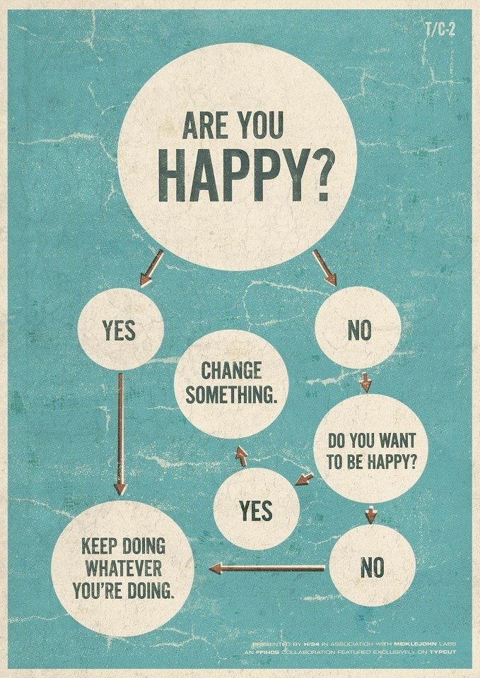 Happiness Quick Fix