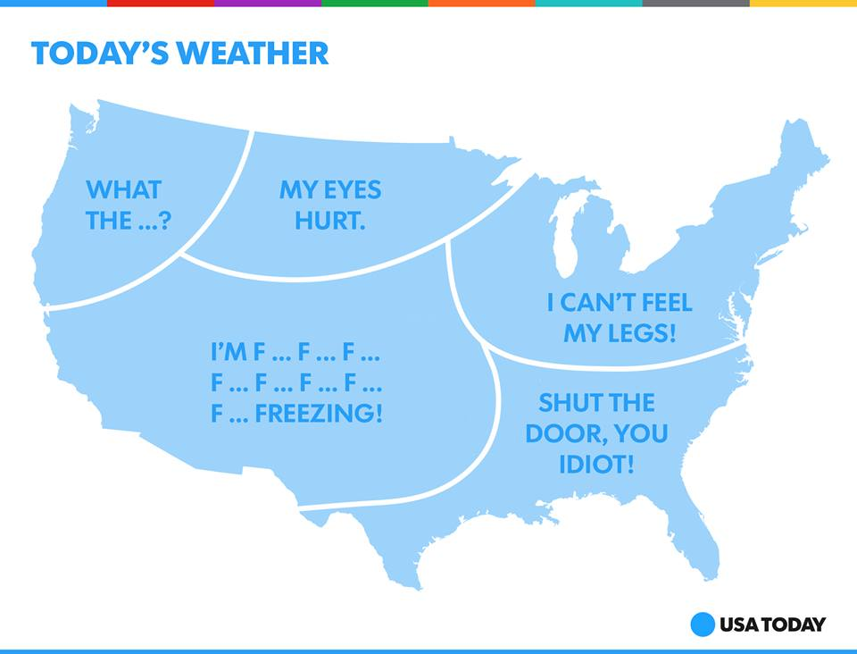 Today's Weather Report